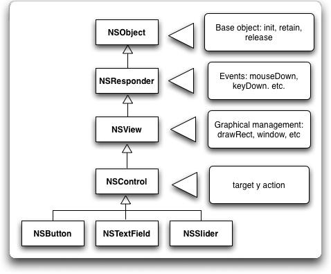 InheritanceChainNSSlider.jpg